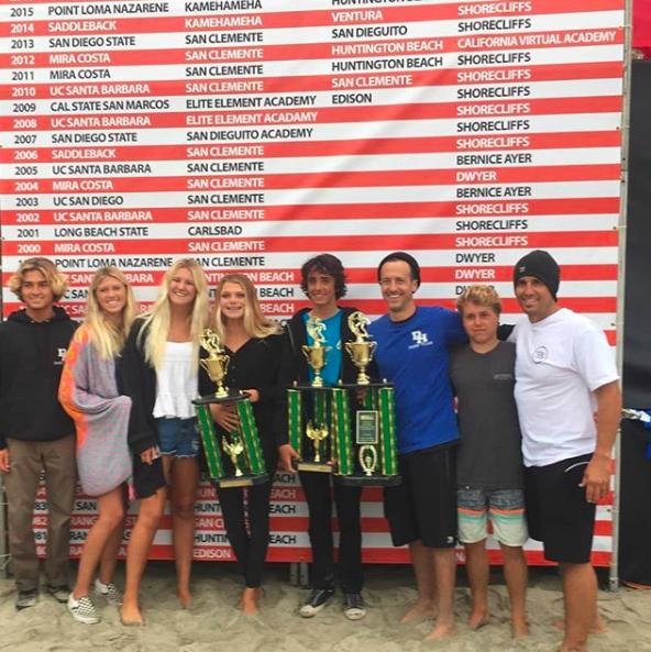 Cascia Collings. Photo: Courtesy of Dana Point Surf Club